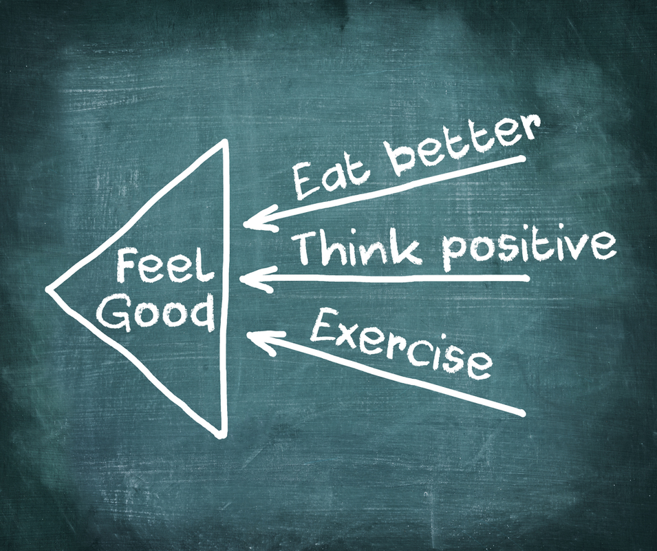 diagram with feel better, eat better, think positive, and exercise on it